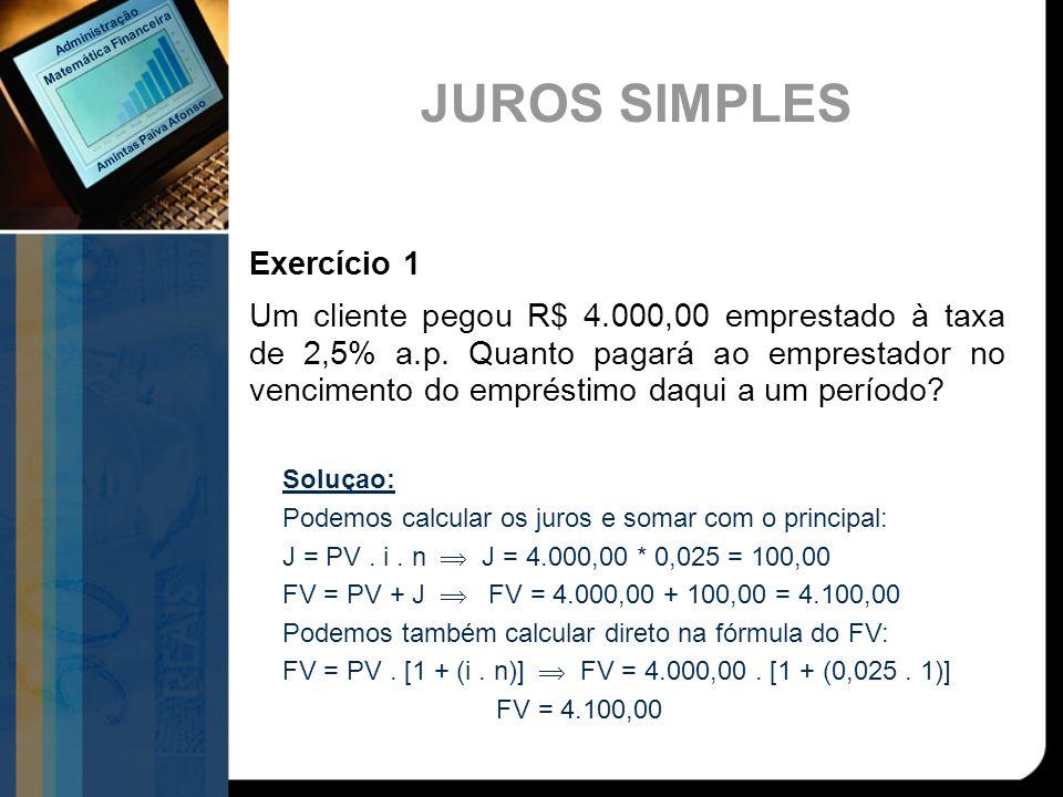 JUROS SIMPLES Exercício 1 Um cliente pegou R$ 4.000,00 emprestado à taxa de 2,5% a.p. Quanto pagará ao emprestador no vencimento do empréstimo daqui a