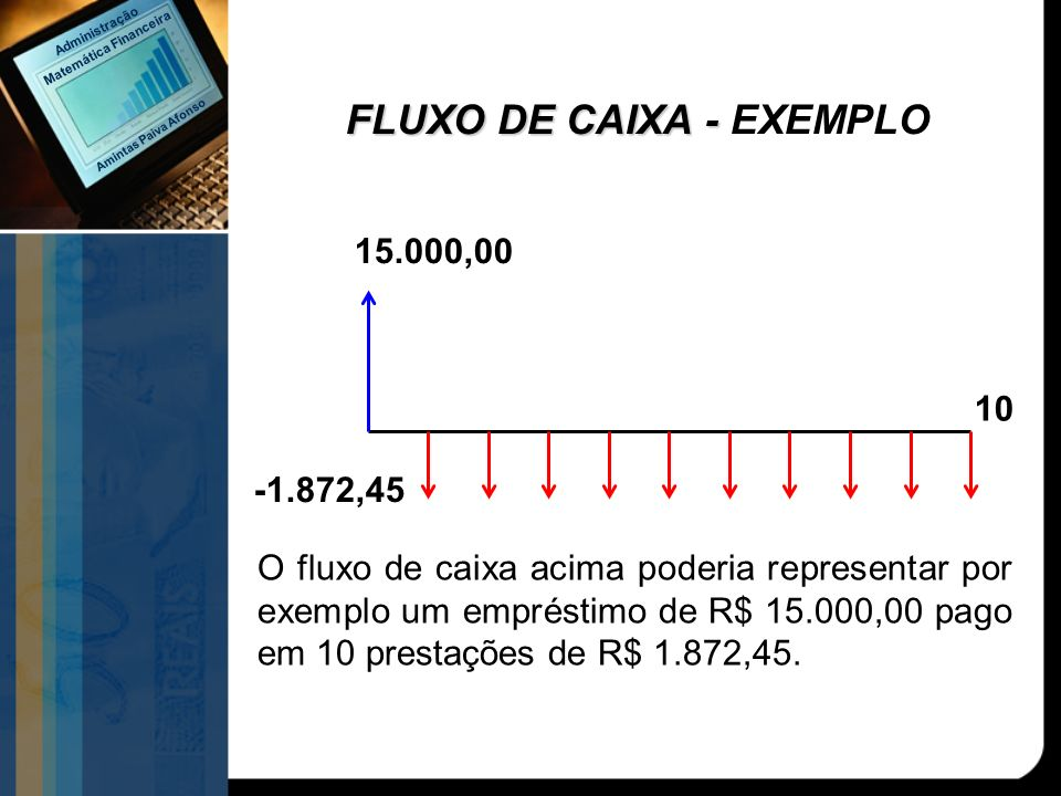 FLUXO DE CAIXA - FLUXO DE CAIXA - EXEMPLO 15.000,00 -1.872,45 10 O fluxo de caixa acima poderia representar por exemplo um empréstimo de R$ 15.000,00