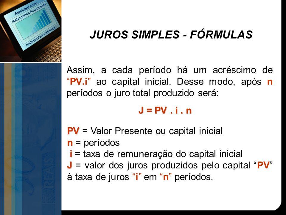 JUROS SIMPLES - FÓRMULAS Assim, a cada período há um acréscimo dePV.i ao capital inicial. Desse modo, após n períodos o juro total produzido será: J =