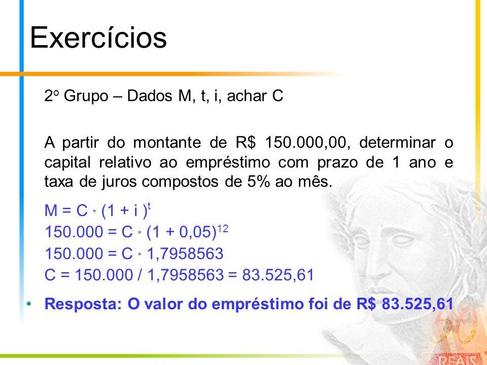 Exercícios 2 o Grupo – Dados M, t, i, achar C A partir do montante de R$ 150.000,00, determinar o capital relativo ao empréstimo com prazo de 1 ano e
