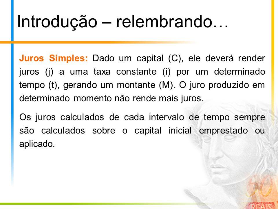 Introdução – relembrando… Juros Simples: Dado um capital (C), ele deverá render juros (j) a uma taxa constante (i) por um determinado tempo (t), geran
