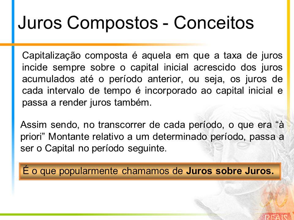 Juros Compostos - Conceitos Capitalização composta é aquela em que a taxa de juros incide sempre sobre o capital inicial acrescido dos juros acumulado