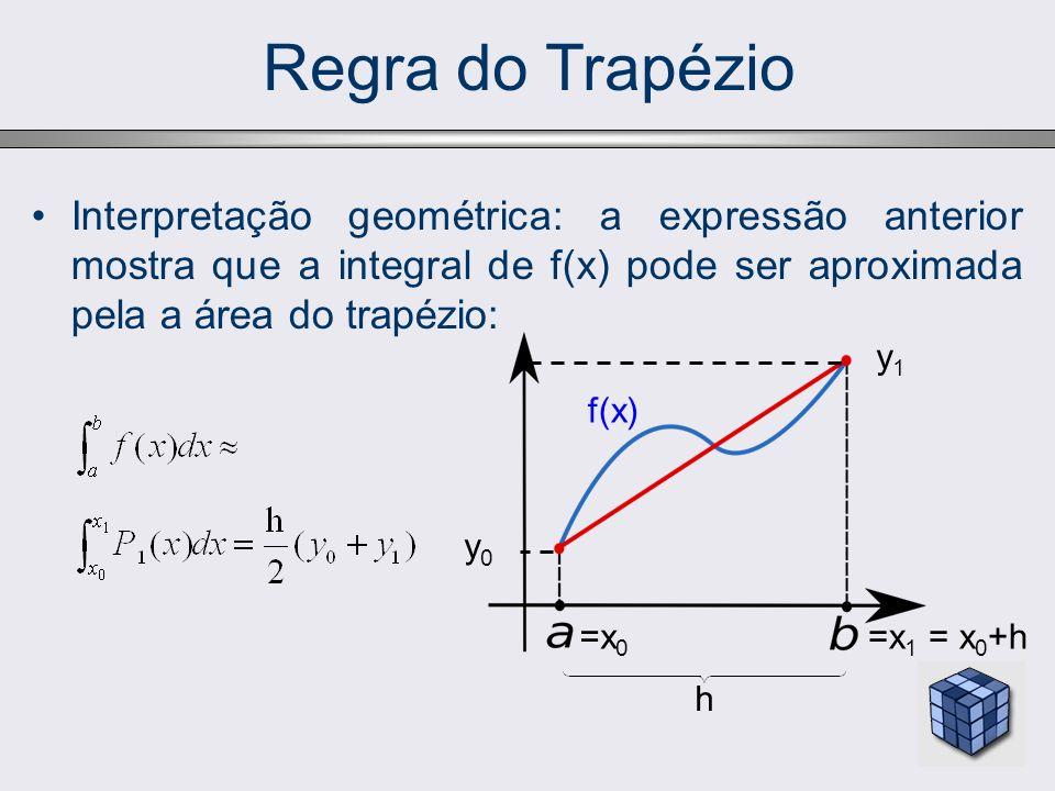 Regra do Trapézio Interpretação geométrica: a expressão anterior mostra que a integral de f(x) pode ser aproximada pela a área do trapézio: =x 0 =x 1