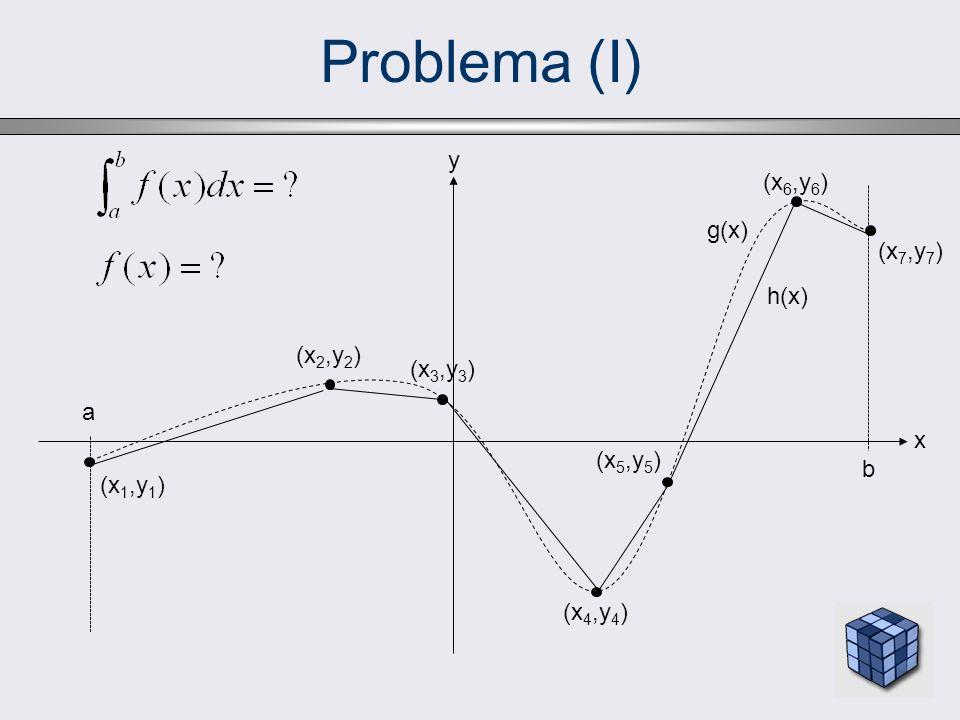 Problema (I) x y (x 1,y 1 ) (x 2,y 2 ) (x 3,y 3 ) (x 4,y 4 ) (x 5,y 5 ) (x 6,y 6 ) a b (x 7,y 7 ) g(x) h(x)