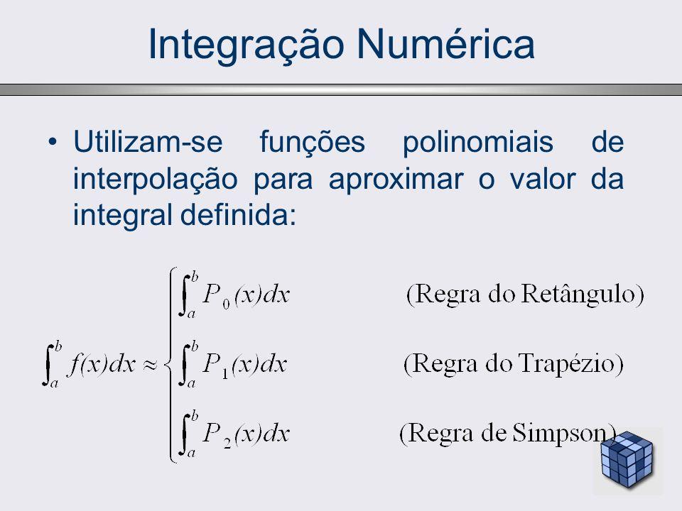 Aproximações para a integral Regra do Retângulo (P 0 (x)) Regra do Trapézio (P 1 (x)) Regra de Simpson (P 2 (x))
