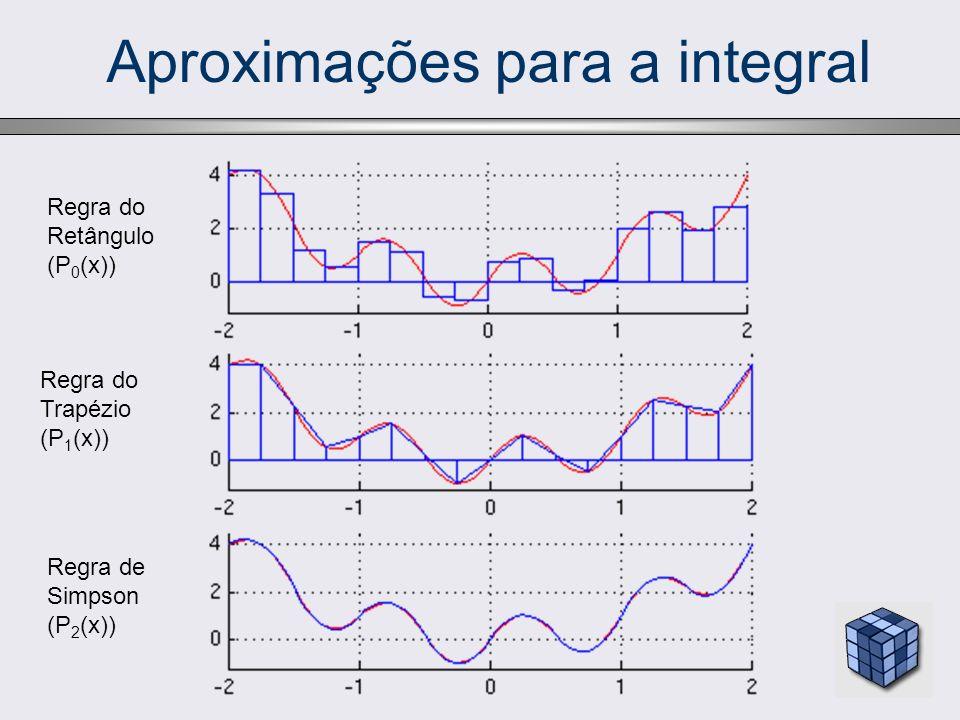 Regra do Retângulo Aproximamos a integral de f(x) divindo o intervalo [ a,b ] em m subintervalos e calculando a área dos retângulos de base h=(b-a)/m e altura f(x), isto é, usando f(x) do ponto à esquerda usando f(x) do ponto à direta usando f(x) do ponto médio