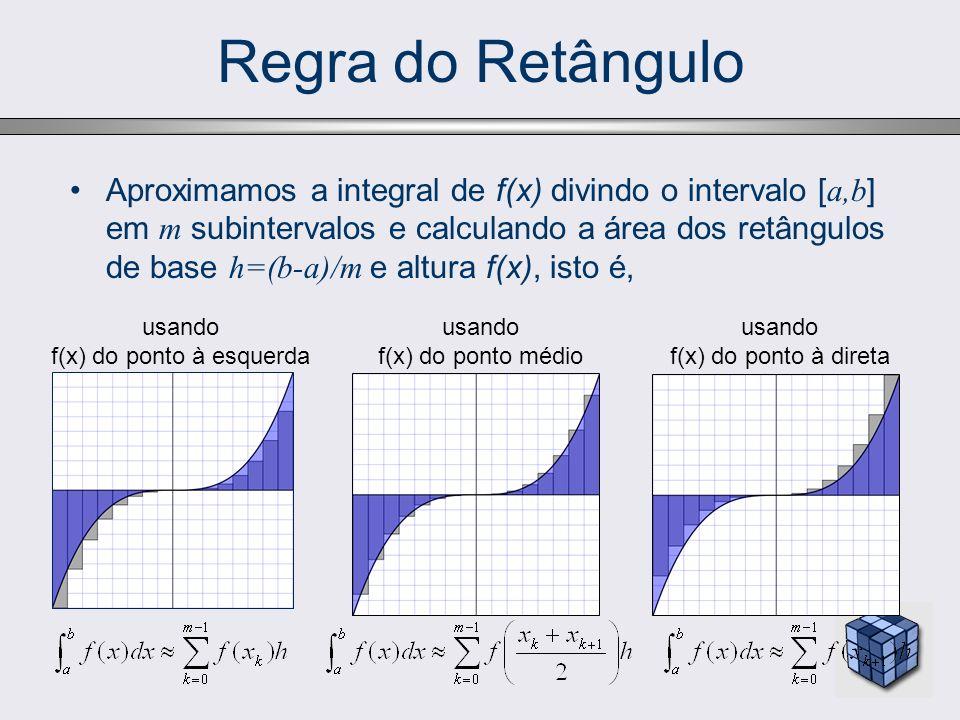 Regra do Retângulo Aproximamos a integral de f(x) divindo o intervalo [ a,b ] em m subintervalos e calculando a área dos retângulos de base h=(b-a)/m
