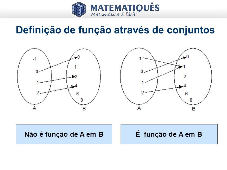 Uma função (ou aplicação) f é uma lei segundo a qual cada elemento x em um conjunto A está associado a exatamente um elemento, chamado f(x), em um con