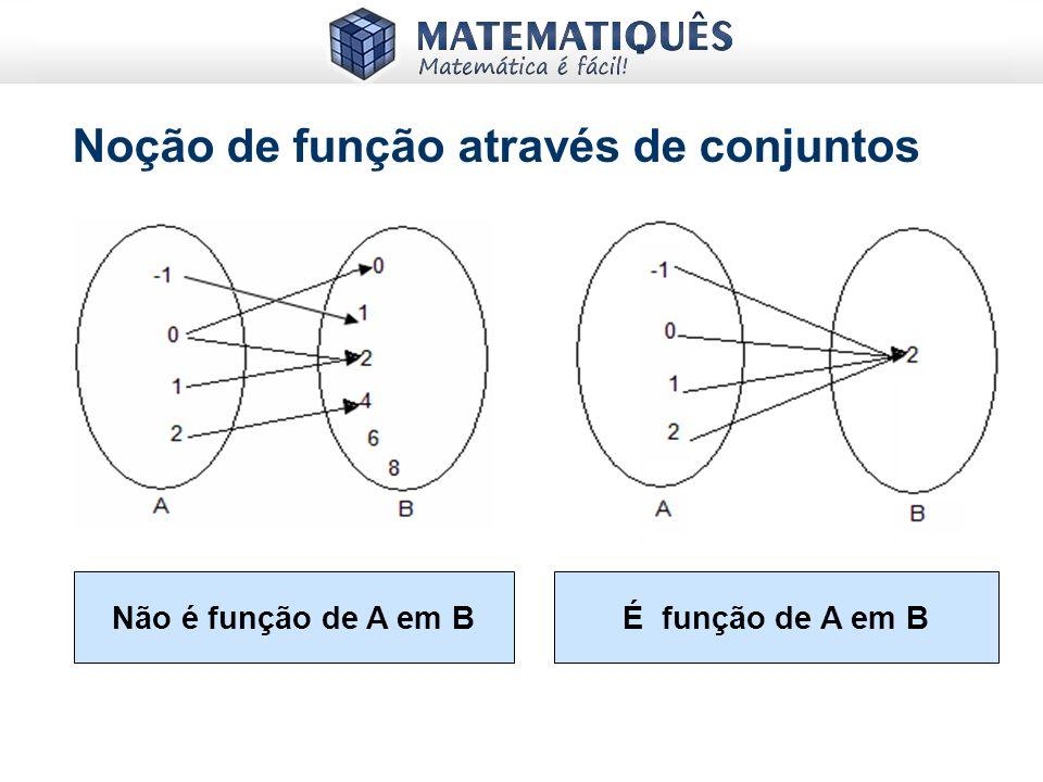 Não é função de A em BÉ função de A em B Definição de função através de conjuntos