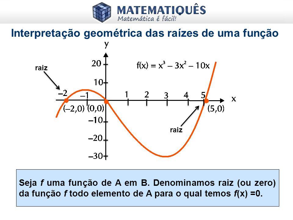 D = {x IR| –3 x 4 e x 1} e Im = {y IR| –2 < y 3} Domínio e imagem através do gráfico