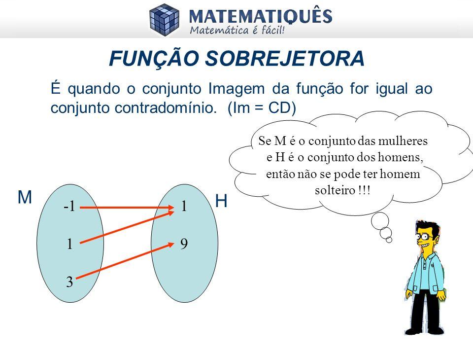Uma função f(x) é injetora se nenhuma reta horizontal interceptar seu gráfico em mais de um ponto. Teste da reta horizontal para verificar se uma funç