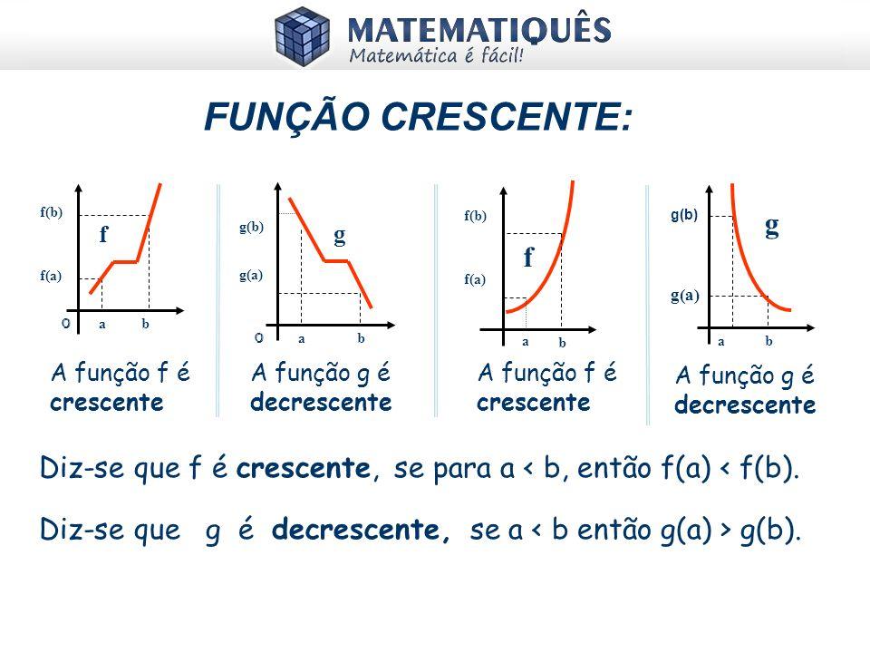 3) Dada a função sobrejetora f : [2; 8] B, tal que f(x) = x² – 8x +7, observe atentamente seu gráfico e determine seu domínio e imagem. D(f) = [2;8] I