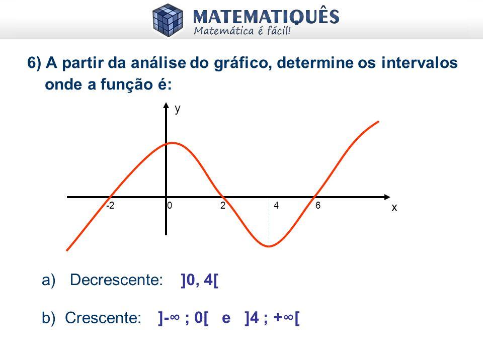 A função f é crescente A função g é decrescente ab g g(a) g(b) a b f f(a) f(b) O a b f f(a) f(b) O ab g g(a) g(b) Diz-se que f é crescente, se para a