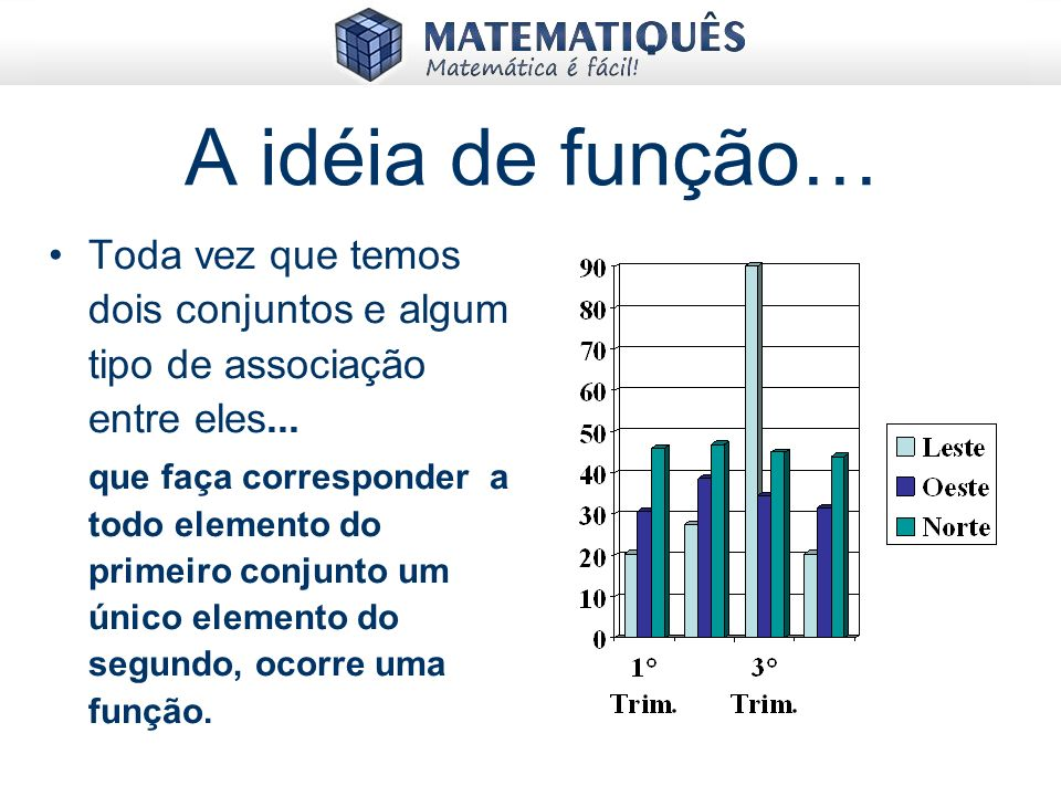 GRÁFICO PARA x 0 GRÁFICO COMPLETO Os gráficos das funções pares são simétricos em relação ao eixo das ordenadas.