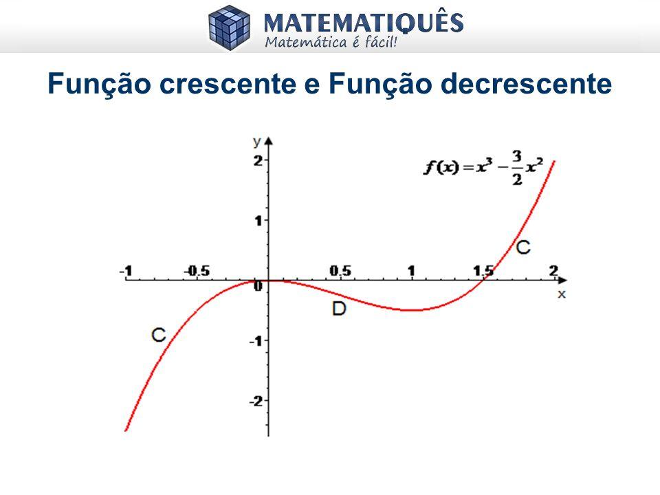 6) A partir da análise do gráfico, determine os intervalos onde a função é: y x -20246 a)Decrescente:]0, 4[ b) Crescente: ]- ; 0[ e ]4 ; +[
