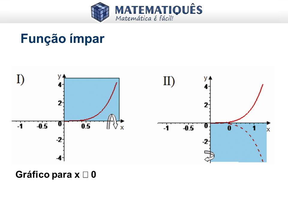 GRÁFICO PARA x 0 GRÁFICO COMPLETO Os gráficos das funções pares são simétricos em relação ao eixo das ordenadas. Função Par f(-x) = (-x) 4 - (-x) 2 =