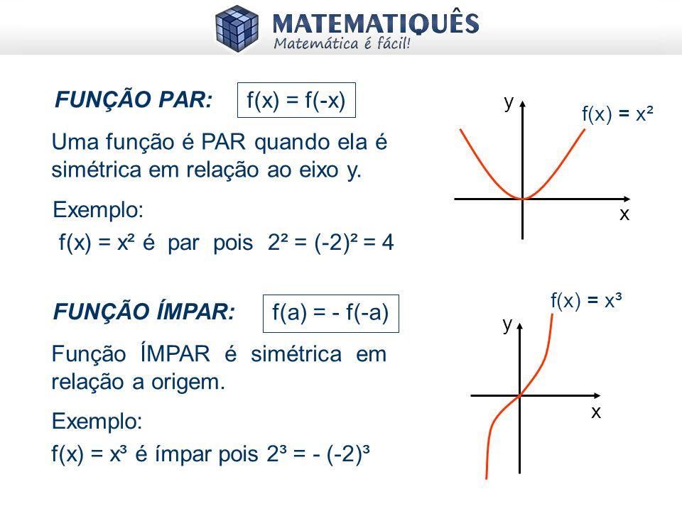 Os gráficos das funções ímpares são simétricos em relação à origem do sistema cartesiano ortogonal. Função ímpar f(-x) = (-x) 3 + (-x) 5 = -(x 3 + x 5