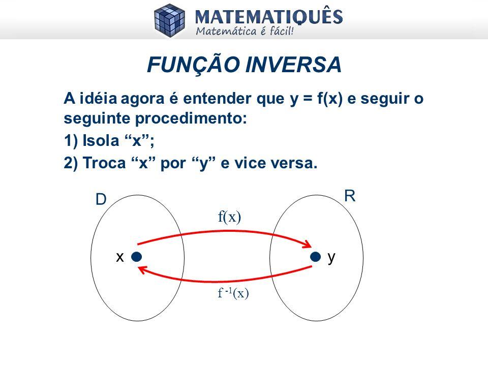 Sejam f e g duas funções quaisquer. Denomina-se função composta de g com f a função h definida por h(x) = g(f(x)). Esquema para a composição de funçõe