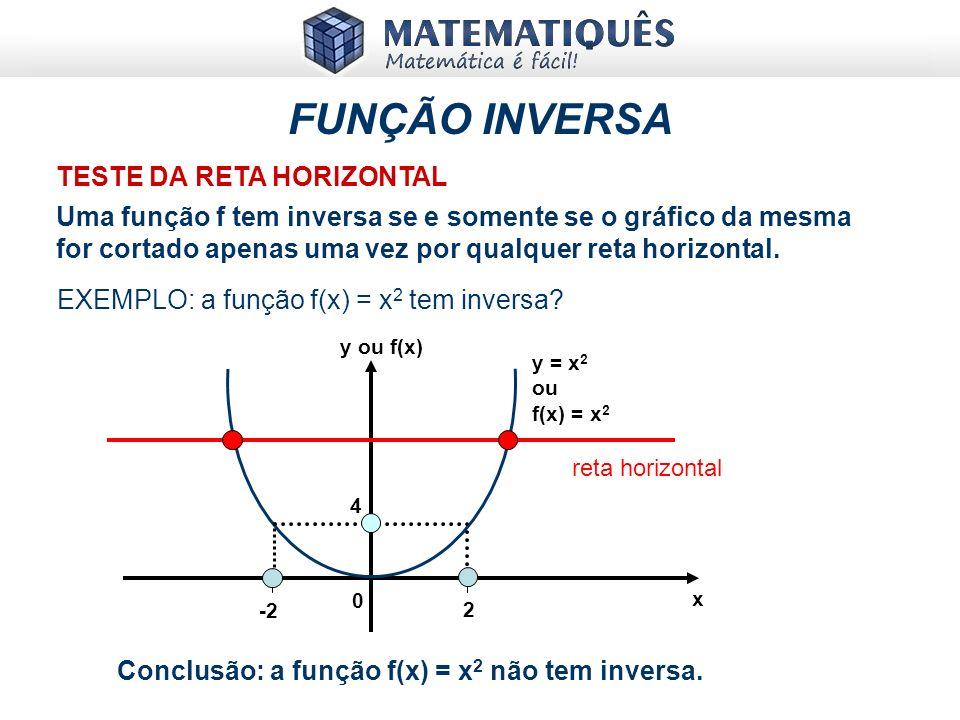 O símbolo para a função inversa de f é f -1 e lê-se função inversa de f. FUNÇÃO INVERSA O símbolo –1 em f -1 não é um expoente; f -1 (x) não significa