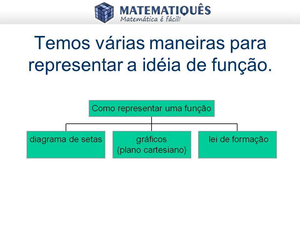 A função é um modo especial de relacionar grandezas. Duas grandezas x e y se relacionam de tal forma que: –x pode assumir qualquer valor em um conjunt