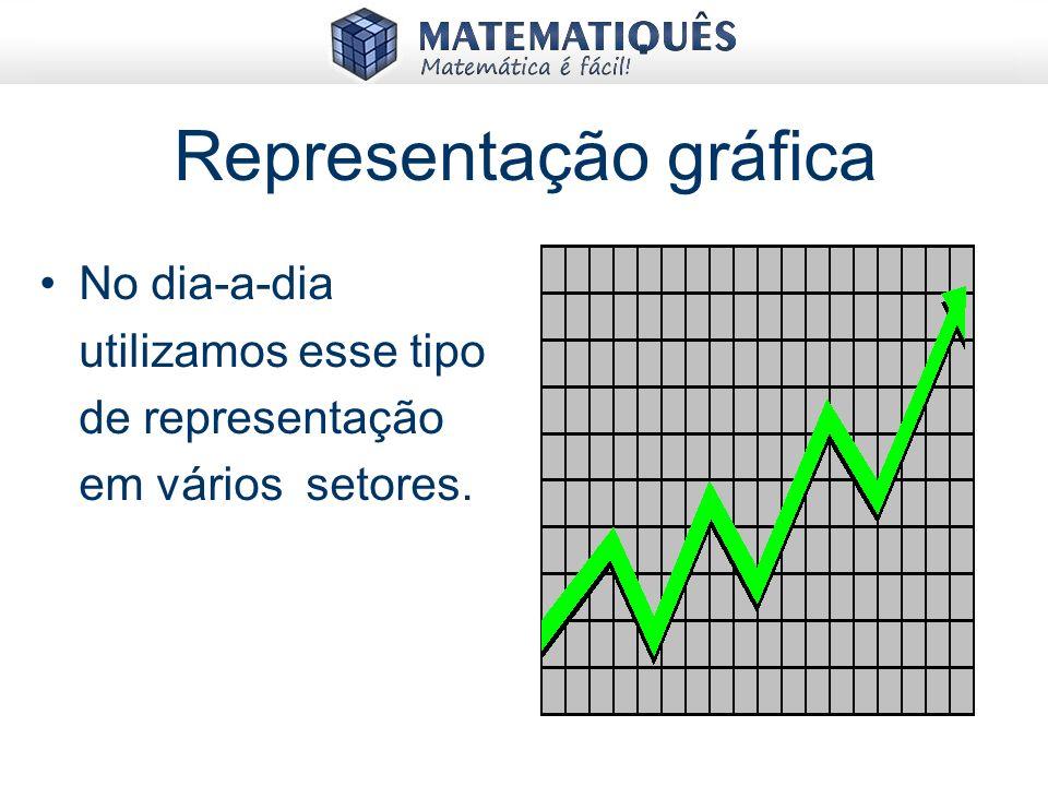 Representação gráfica No dia-a-dia utilizamos esse tipo de representação em vários setores.