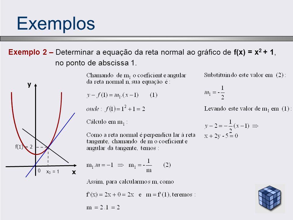 Exemplos Exemplo 2 – Determinar a equação da reta normal ao gráfico de f(x) = x 2 + 1, no ponto de abscissa 1. y x 0 = 1 f(1) = 2 x 0