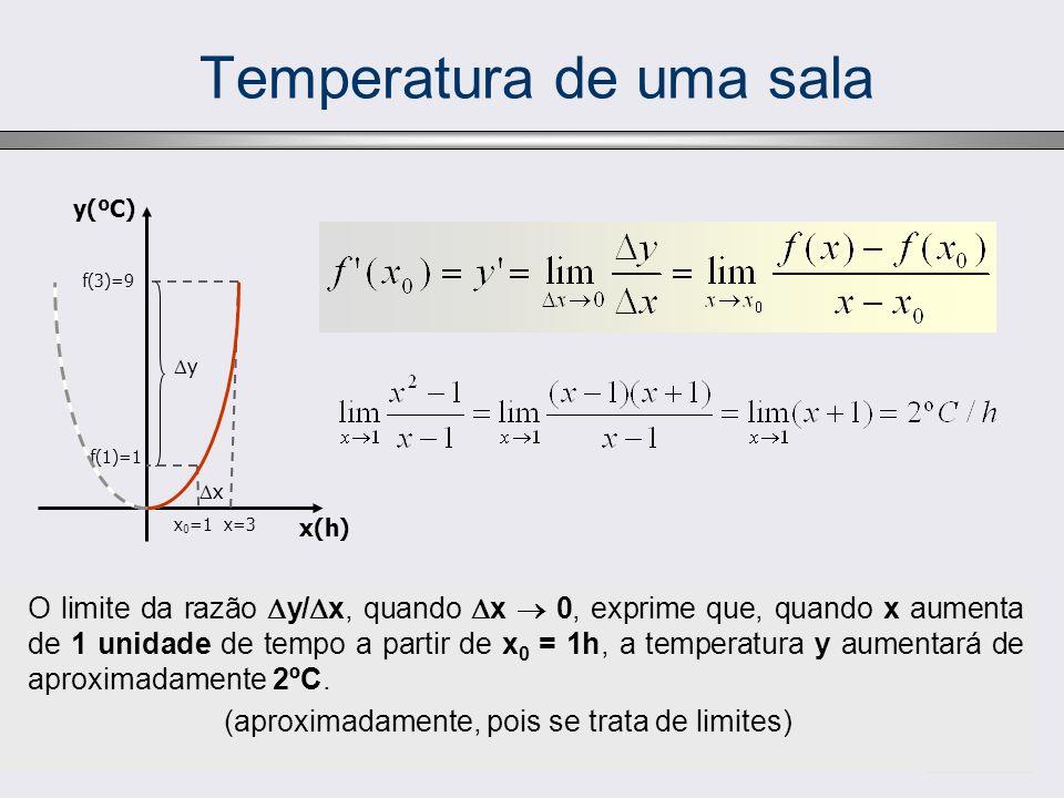 O limite da razão y/ x, quando x 0, exprime que, quando x aumenta de 1 unidade de tempo a partir de x 0 = 1h, a temperatura y aumentará de aproximadam