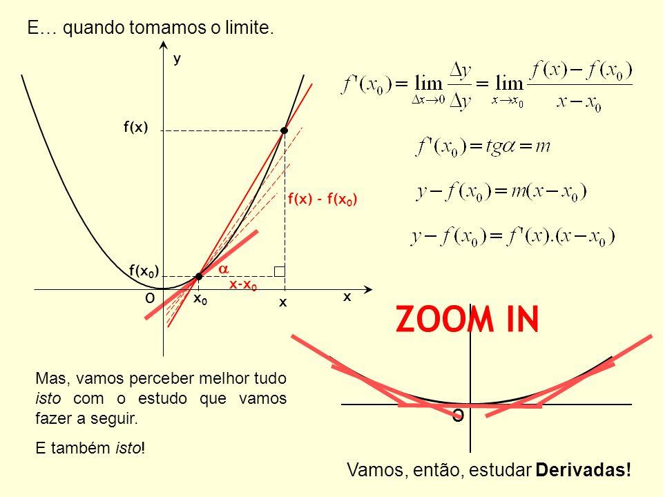 O ZOOM IN x-x 0 x 0 f(x) x f(x 0 ) f(x) - f(x 0 ) x O y Vamos, então, estudar Derivadas! Mas, vamos perceber melhor tudo isto com o estudo que vamos f