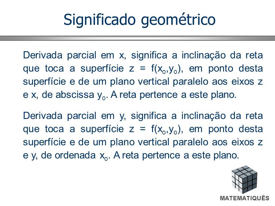 Significado geométrico Derivada parcial em x, significa a inclinação da reta que toca a superfície z = f(x o,y o ), em ponto desta superfície e de um