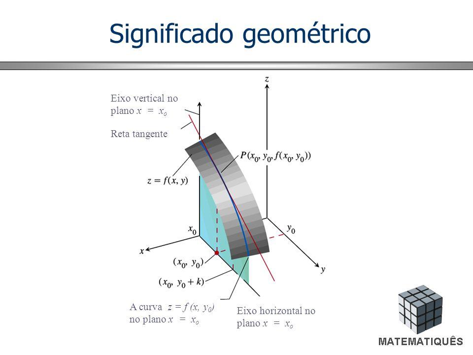 Significado geométrico Eixo vertical no plano x = x o Reta tangente A curva z = f (x, y 0 ) no plano x = x o Eixo horizontal no plano x = x o