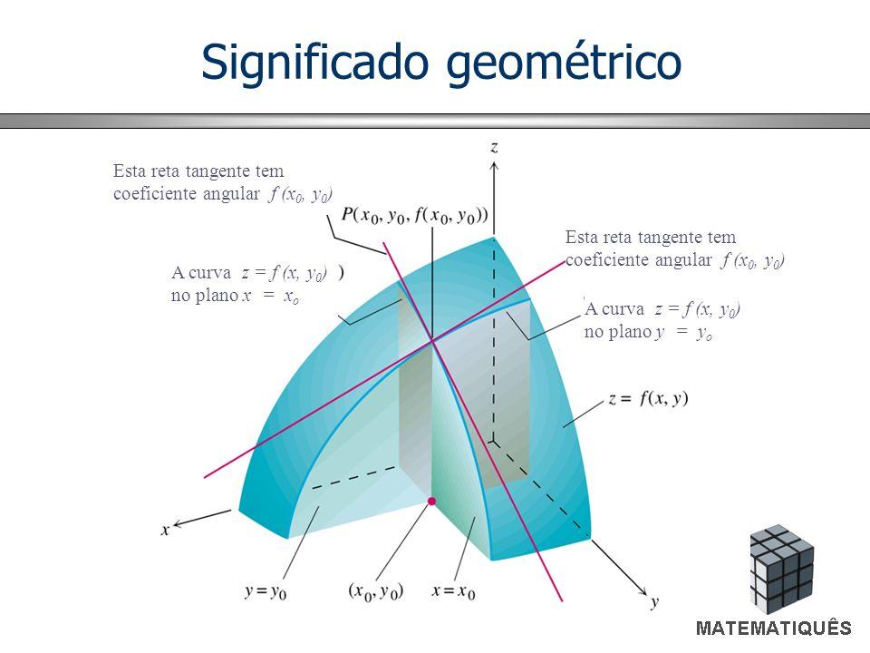 Significado geométrico A curva z = f (x, y 0 ) no plano y = y o Esta reta tangente tem coeficiente angular f (x 0, y 0 ) A curva z = f (x, y 0 ) no pl