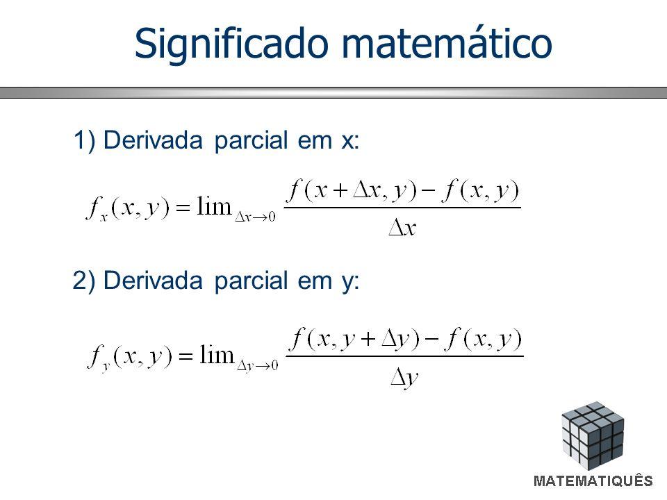 Significado matemático 1) Derivada parcial em x: 2) Derivada parcial em y: