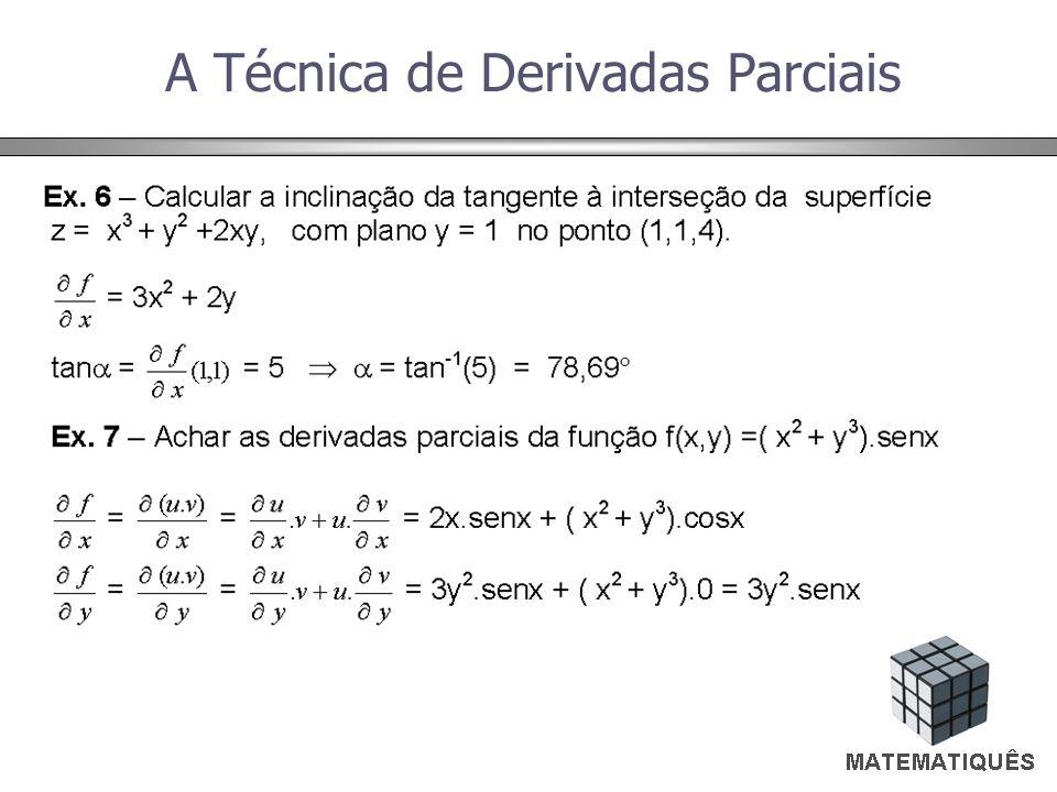 Significado geométrico Derivada parcial em x, significa a inclinação da reta que toca a superfície z = f(x o,y o ), em ponto desta superfície e de um plano vertical paralelo aos eixos z e x, de abscissa y o.
