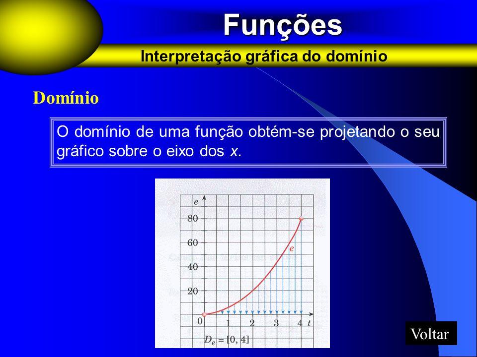 Funções Funções Interpretação gráfica do domínio Domínio O domínio de uma função obtém-se projetando o seu gráfico sobre o eixo dos x. Voltar