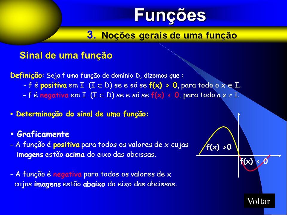 Funções Funções 3. Noções gerais de uma função Definição: Seja f uma função de domínio D, dizemos que : - f é positiva em I (I D) se e só se f(x) > 0,