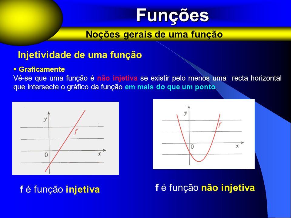 Funções Funções Noções gerais de uma função Graficamente Vê-se que uma função é não injetiva se existir pelo menos uma recta horizontal que intersecte