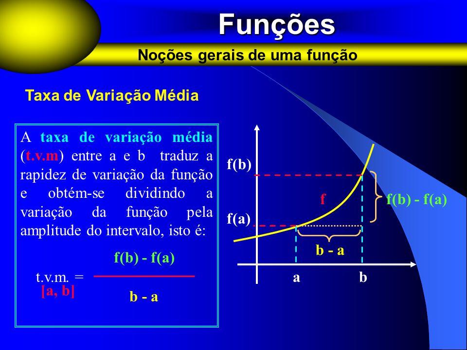 Funções Funções Noções gerais de uma função Taxa de Variação Média A taxa de variação média (t.v.m) entre a e b traduz a rapidez de variação da função