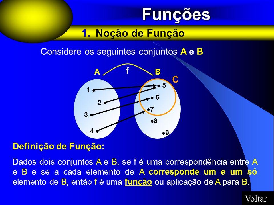 Funções Funções 1. Noção de Função Considere os seguintes conjuntos A e B 1 2 3 4 5 6 7 8 9 AB f Definição de Função: Dados dois conjuntos A e B, se f
