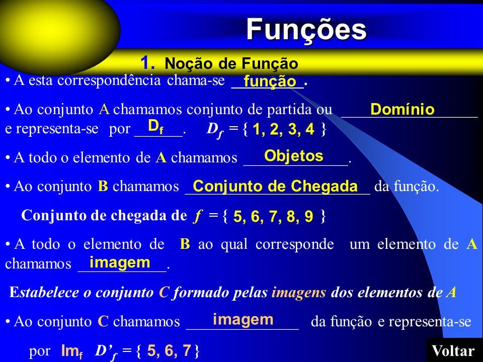 Domínio DfDf imagem Conjunto de Chegada Objetos 1, 2, 3, 4 imagem Im f 5, 6, 7 5, 6, 7, 8, 9 Voltar Funções Funções 1. Noção de Função função A esta c