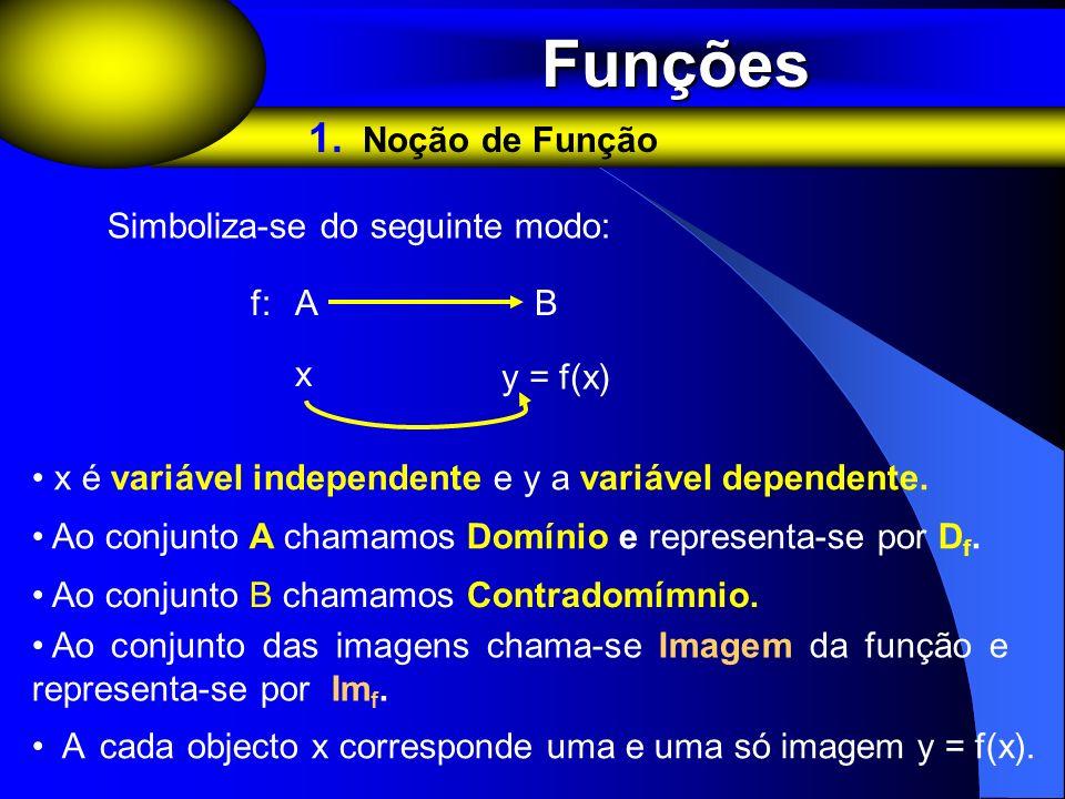 Funções Funções 1. Noção de Função Simboliza-se do seguinte modo: f:AB x y = f(x) x é variável independente e y a variável dependente. Ao conjunto B c