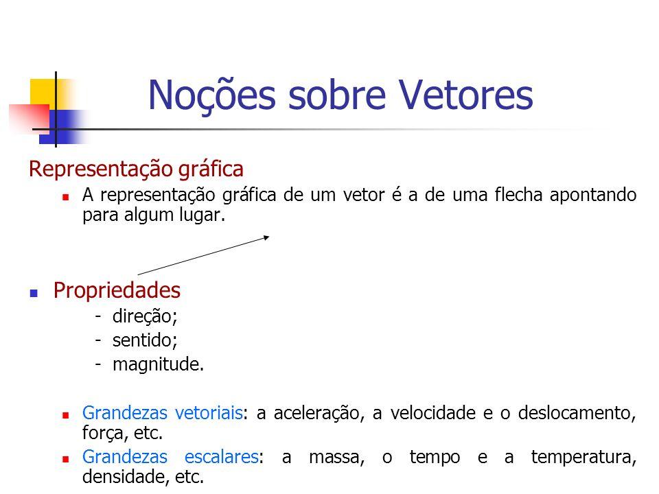 Representação gráfica A representação gráfica de um vetor é a de uma flecha apontando para algum lugar. Propriedades - direção; - sentido; - magnitude