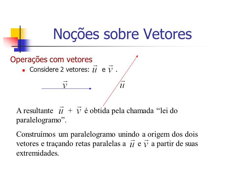 Operações com vetores Considere 2 vetores: e. A resultante + é obtida pela chamada lei do paralelogramo. Construímos um paralelogramo unindo a origem
