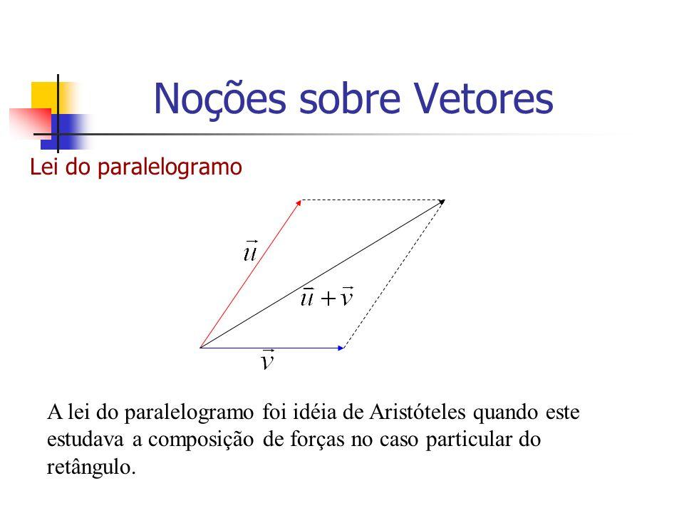 Lei do paralelogramo A lei do paralelogramo foi idéia de Aristóteles quando este estudava a composição de forças no caso particular do retângulo. Noçõ