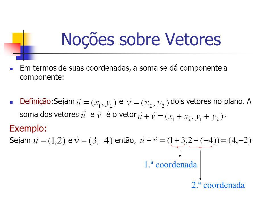 Em termos de suas coordenadas, a soma se dá componente a componente: Definição:Sejam e dois vetores no plano. A soma dos vetores e é o vetor. Exemplo: