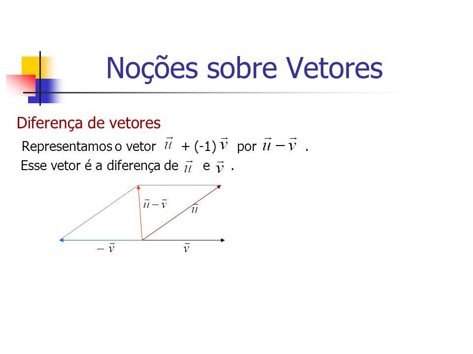 Diferença de vetores Representamos o vetor + (-1) por. Esse vetor é a diferença de e. Noções sobre Vetores