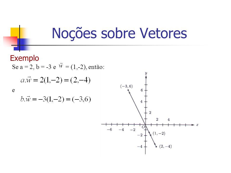 Exemplo Se a = 2, b = -3 e = (1,-2), então: e Noções sobre Vetores