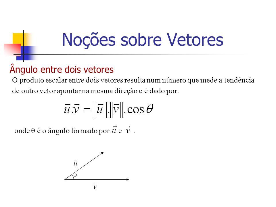 Ângulo entre dois vetores O produto escalar entre dois vetores resulta num número que mede a tendência de outro vetor apontar na mesma direção e é dad