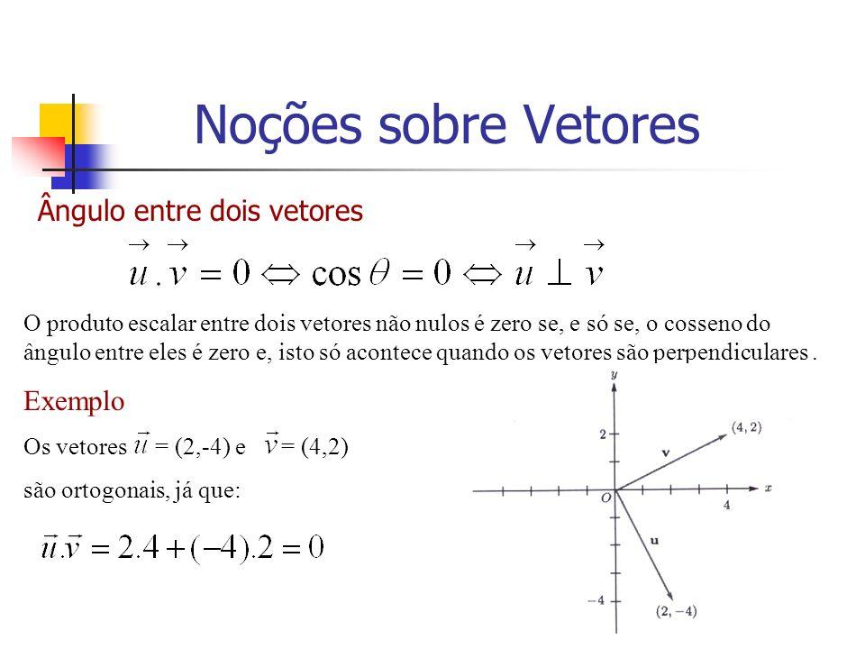 Ângulo entre dois vetores O produto escalar entre dois vetores não nulos é zero se, e só se, o cosseno do ângulo entre eles é zero e, isto só acontece