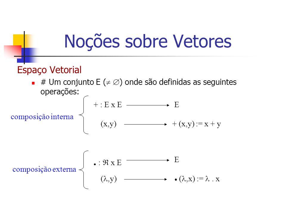 Espaço Vetorial Para x, y, z E e,, temos as seguintes propriedades: i) x + y = y + x; ii) x + ( y + z ) = ( x + y ) + z; iii) 0 E tal que: x + 0 = x x E; iv) Dado x E, existe (-x) E tal que: x + (-x) = 0; v) ( x) = ( )x; vi) (x + y) = x + y; vii) ( + )x = x + x; viii) 1.x = x x E; Noções sobre Vetores