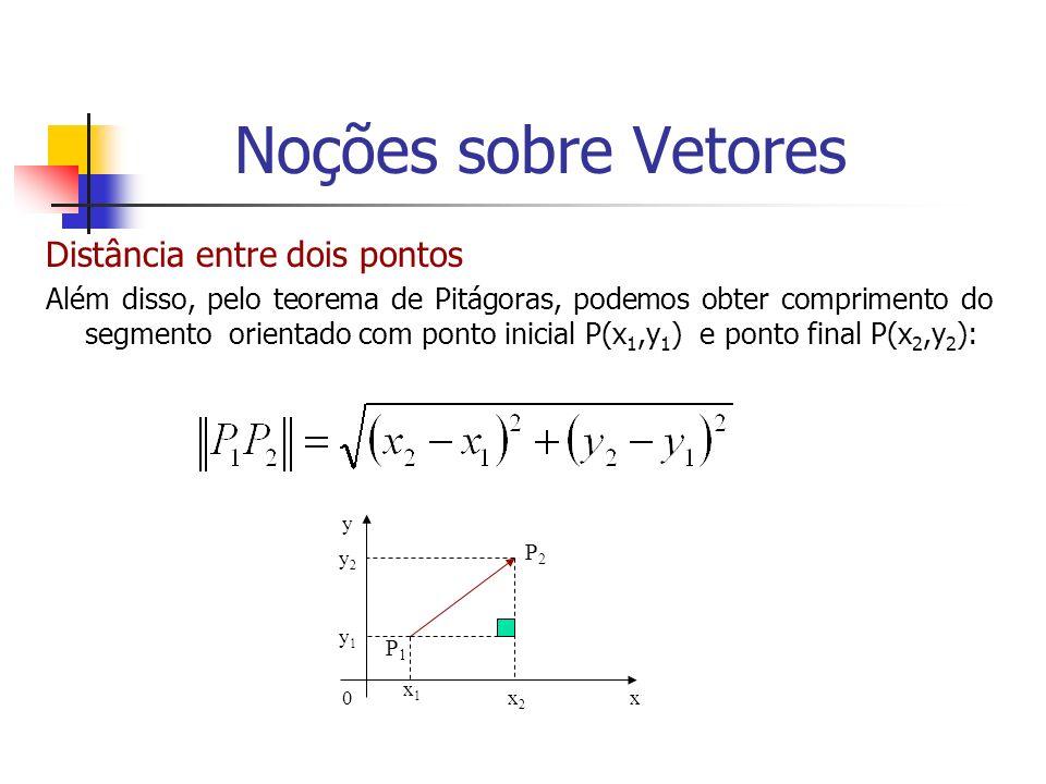 Distância entre dois pontos Além disso, pelo teorema de Pitágoras, podemos obter comprimento do segmento orientado com ponto inicial P(x 1,y 1 ) e pon